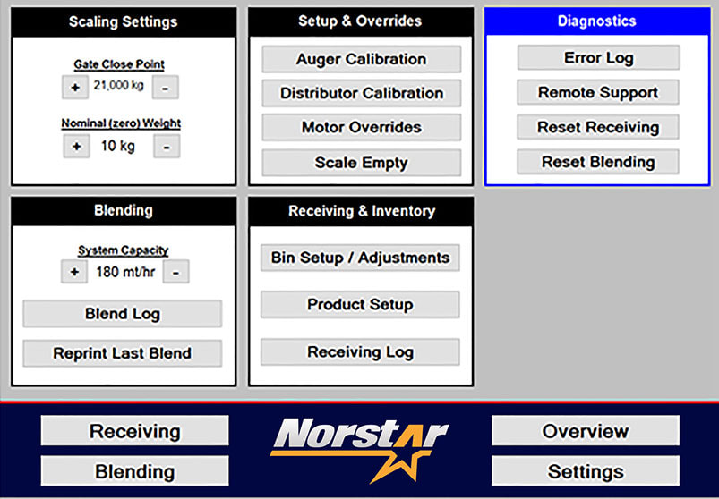 Norstar Fertilizer Conveyance Software
